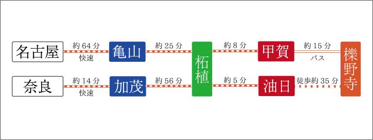 櫟野寺への名古屋や奈良からの電車とバスを使ったアクセス