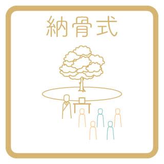樹木葬の納骨式イメージ