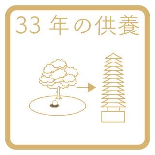 樹木葬の33年間の供養イメージ